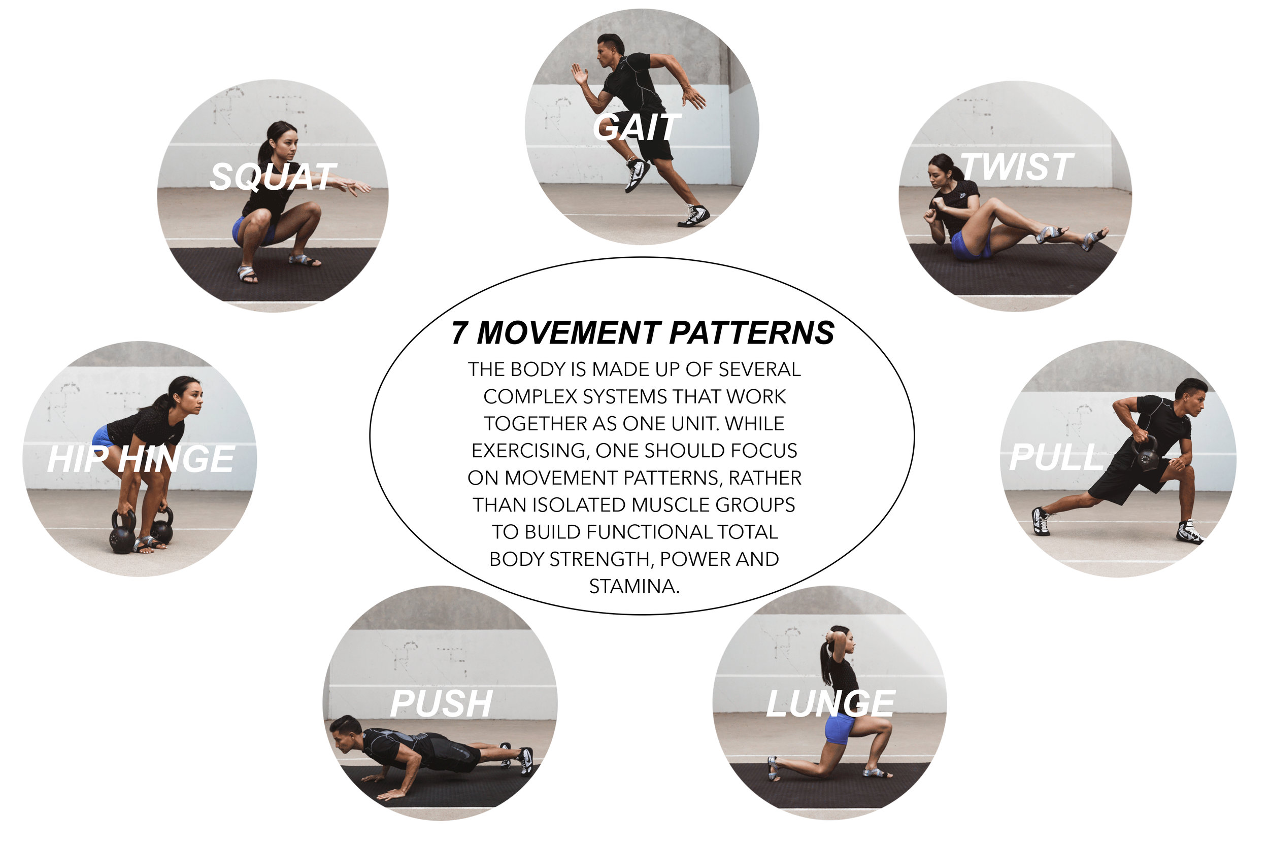 The 7 Basic Movements — #WELLFORCULTURE