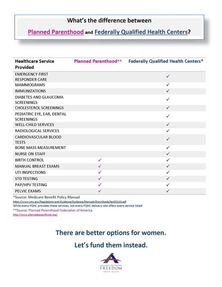 planned-parenthood-vs-federal-health-centers