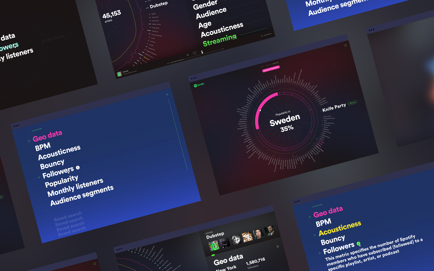 Product screens