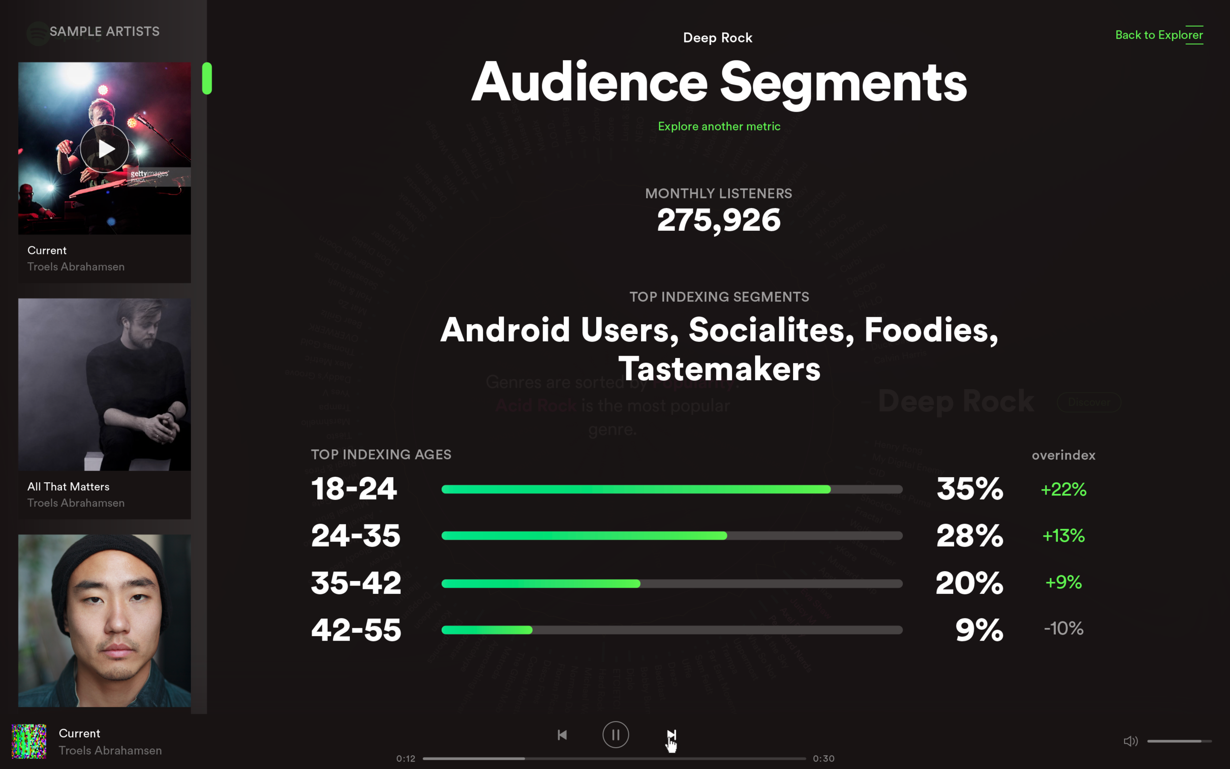Audience segments visualized