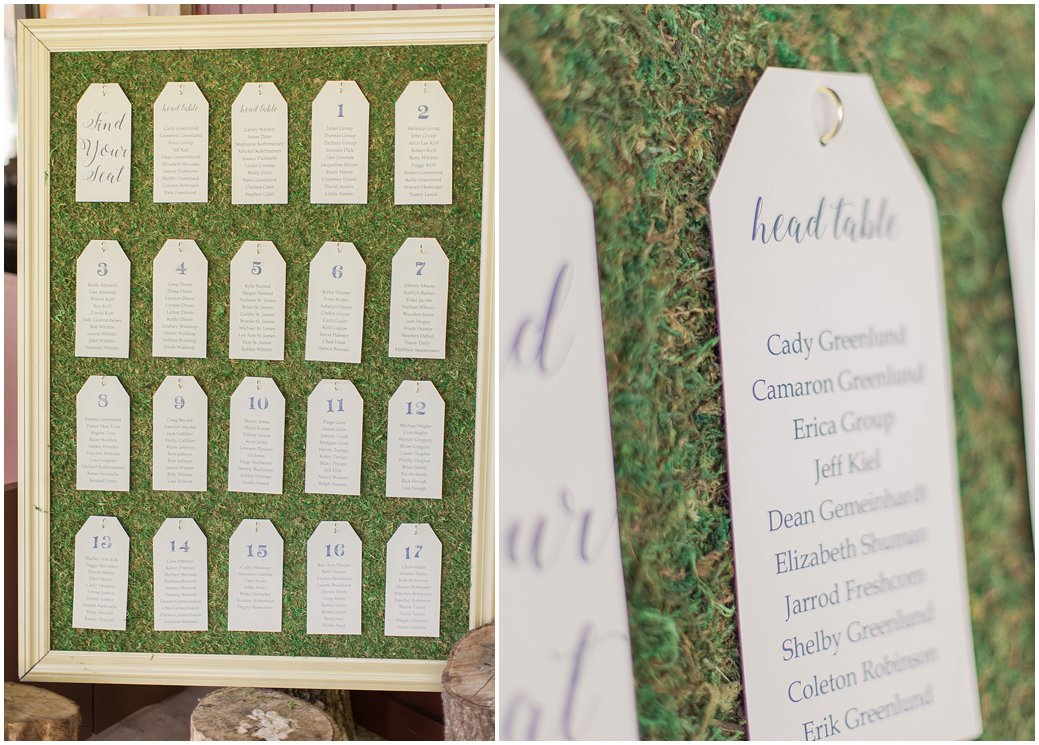 Moss Table Number Chart