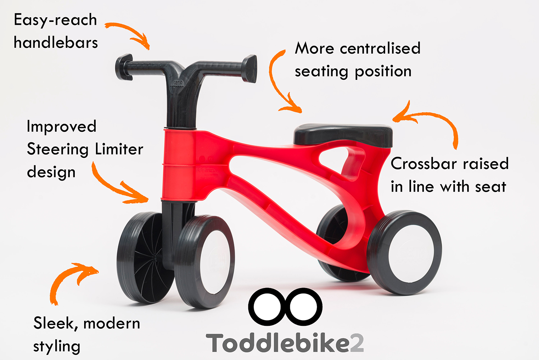 Toddlebike2-infographic.jpg