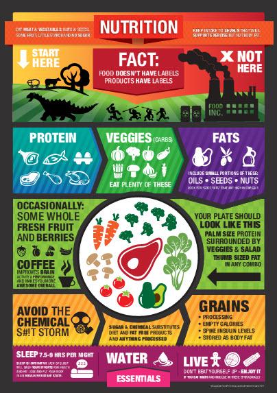 nutrition1864.jpg