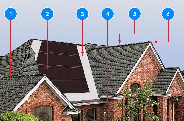 roofingsystem