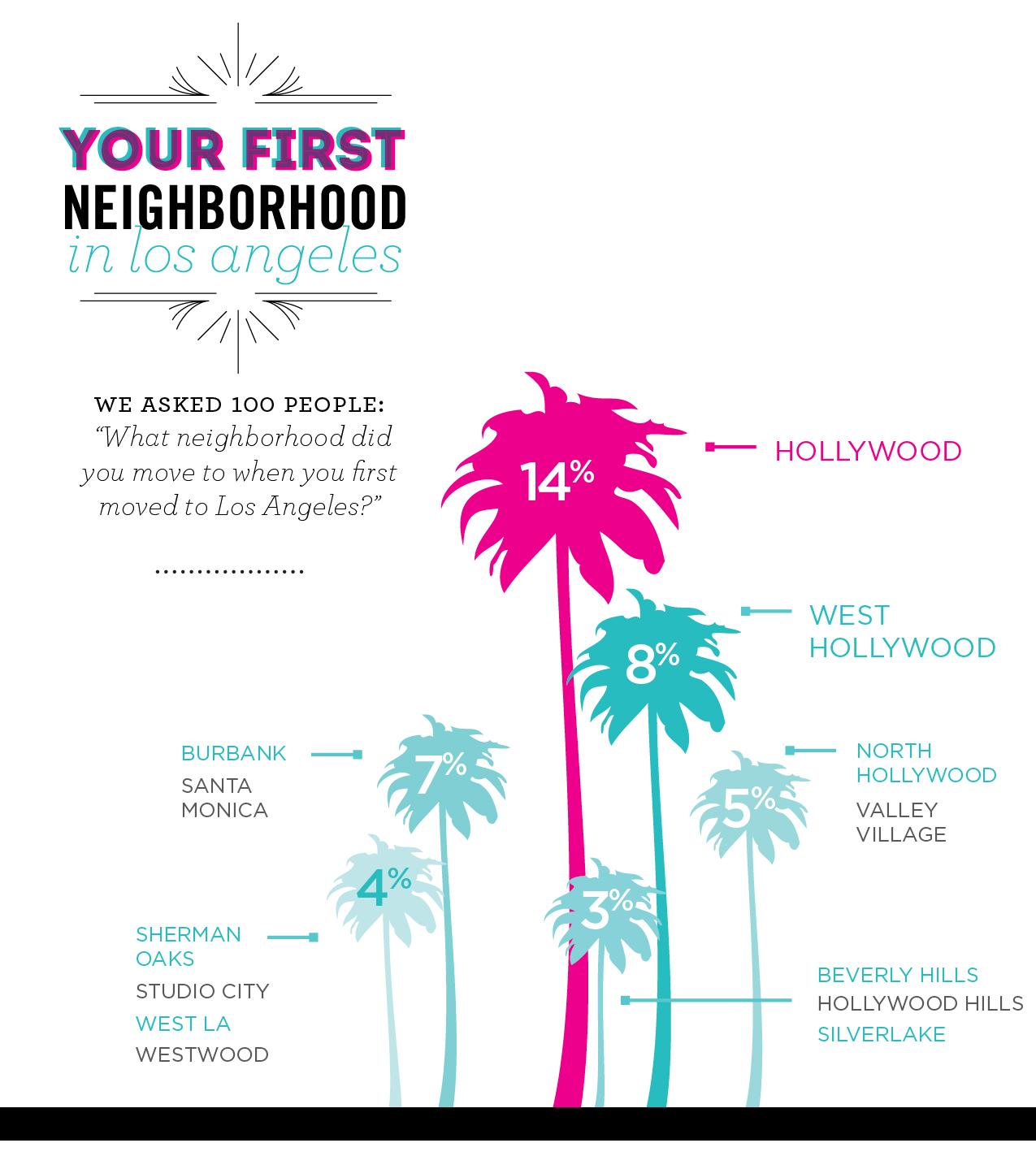 Infographic_FirstMove-05.jpg