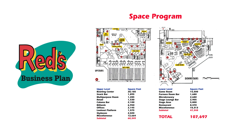 10. Red's Rec Room Floor Plans Strategic Leisure.jpg
