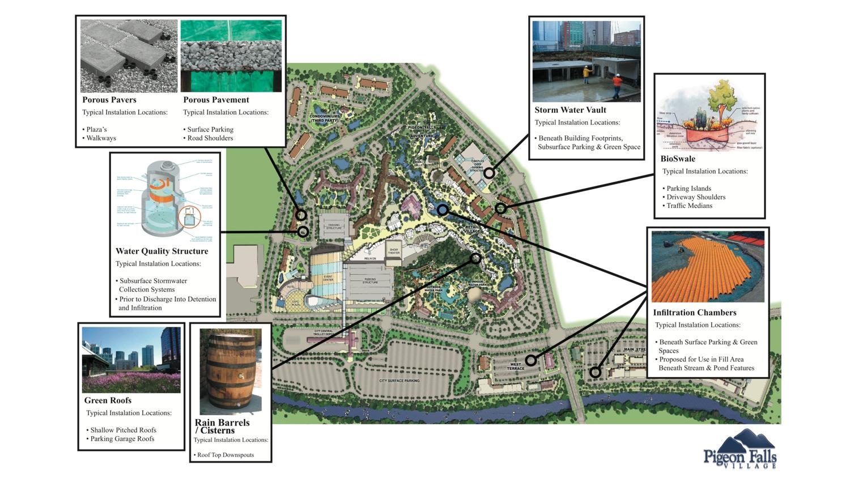 7. Pigeon Falls Environmental Strategic Leisure.jpg