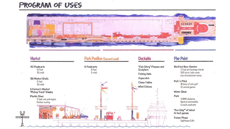 6. Navy Pier Dock Street Strategy3 Strategic Leisure.jpg