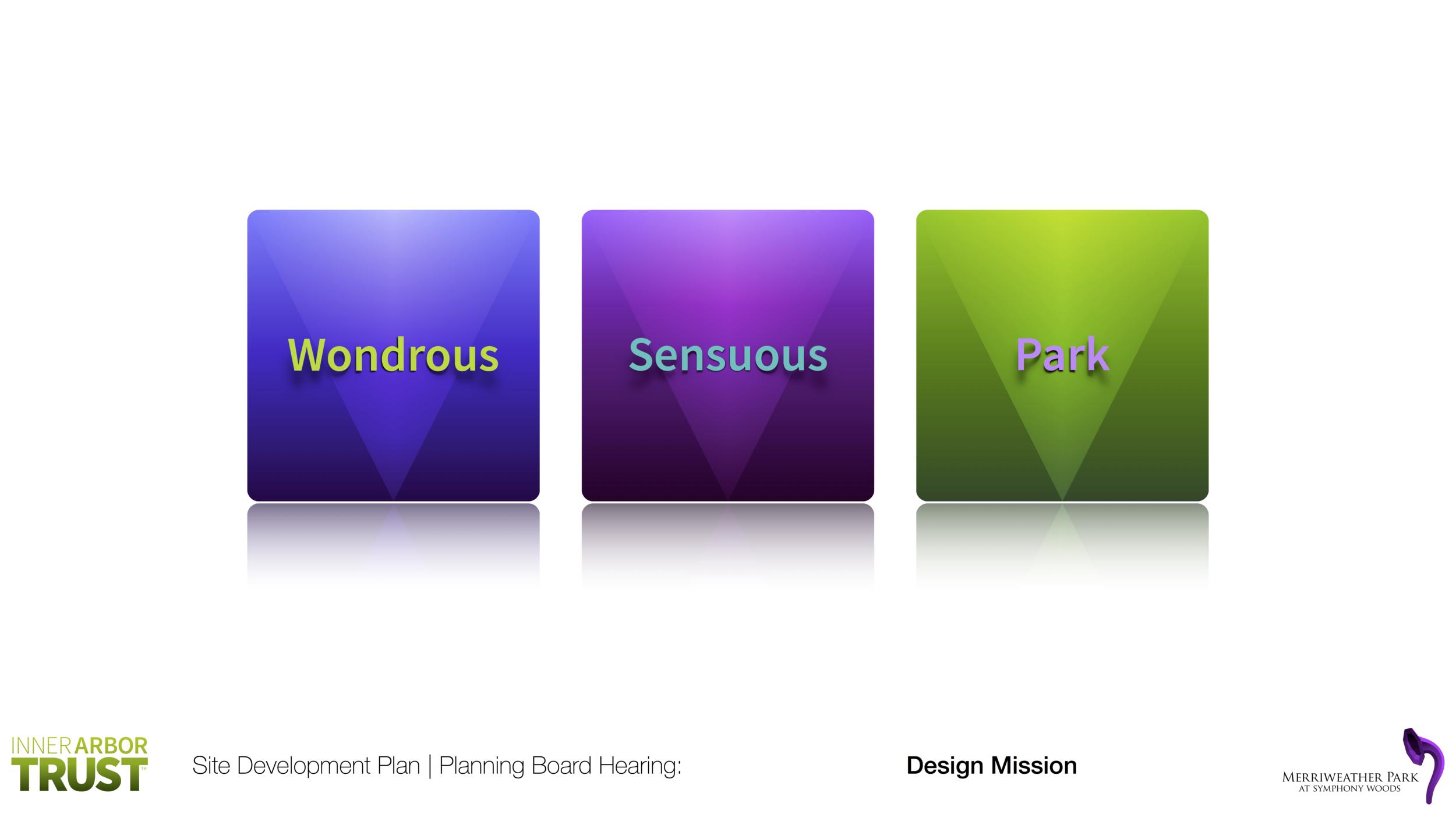 SDP Planning Baord Presentation copy (dragged).png