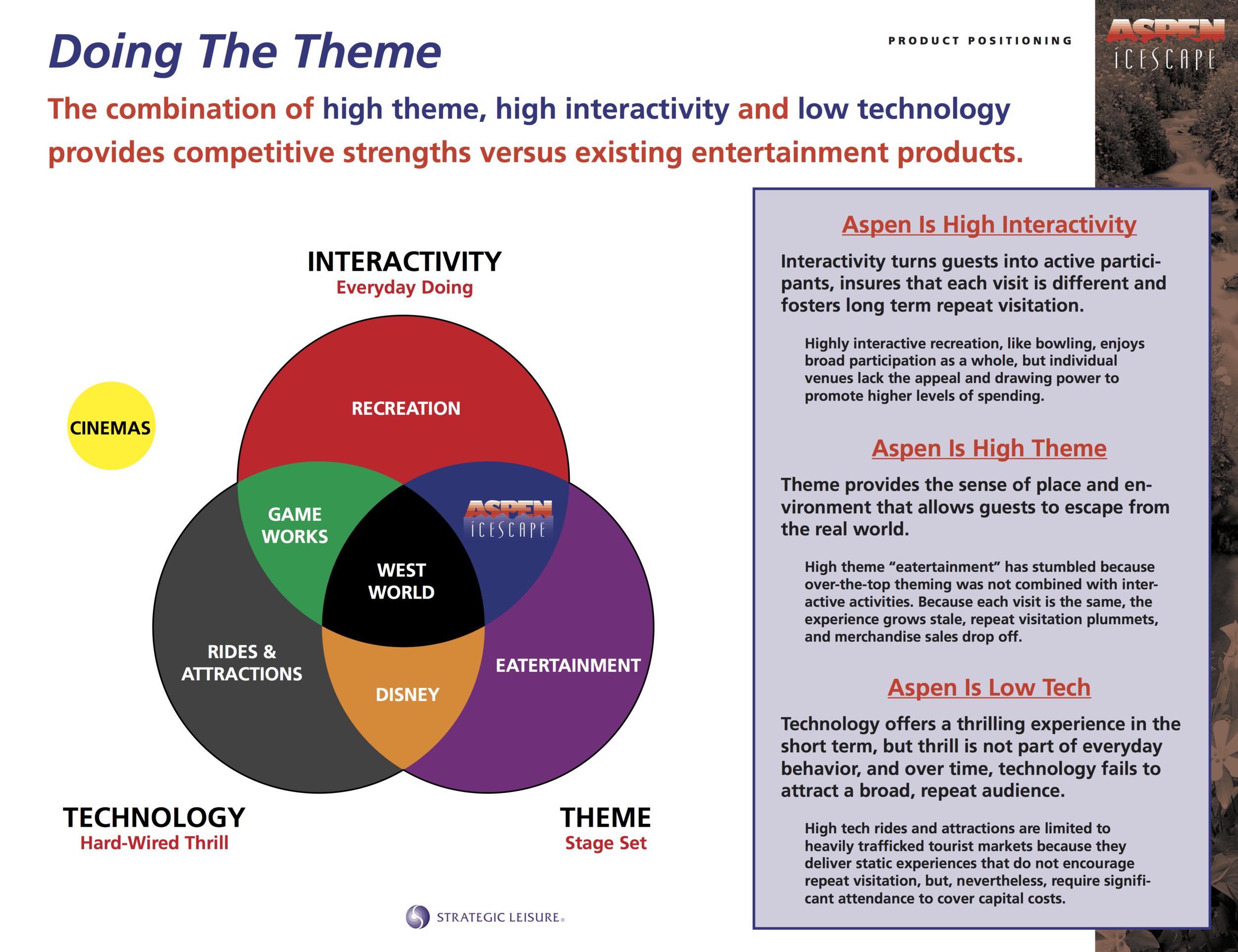 4. Aspen Strategy.png