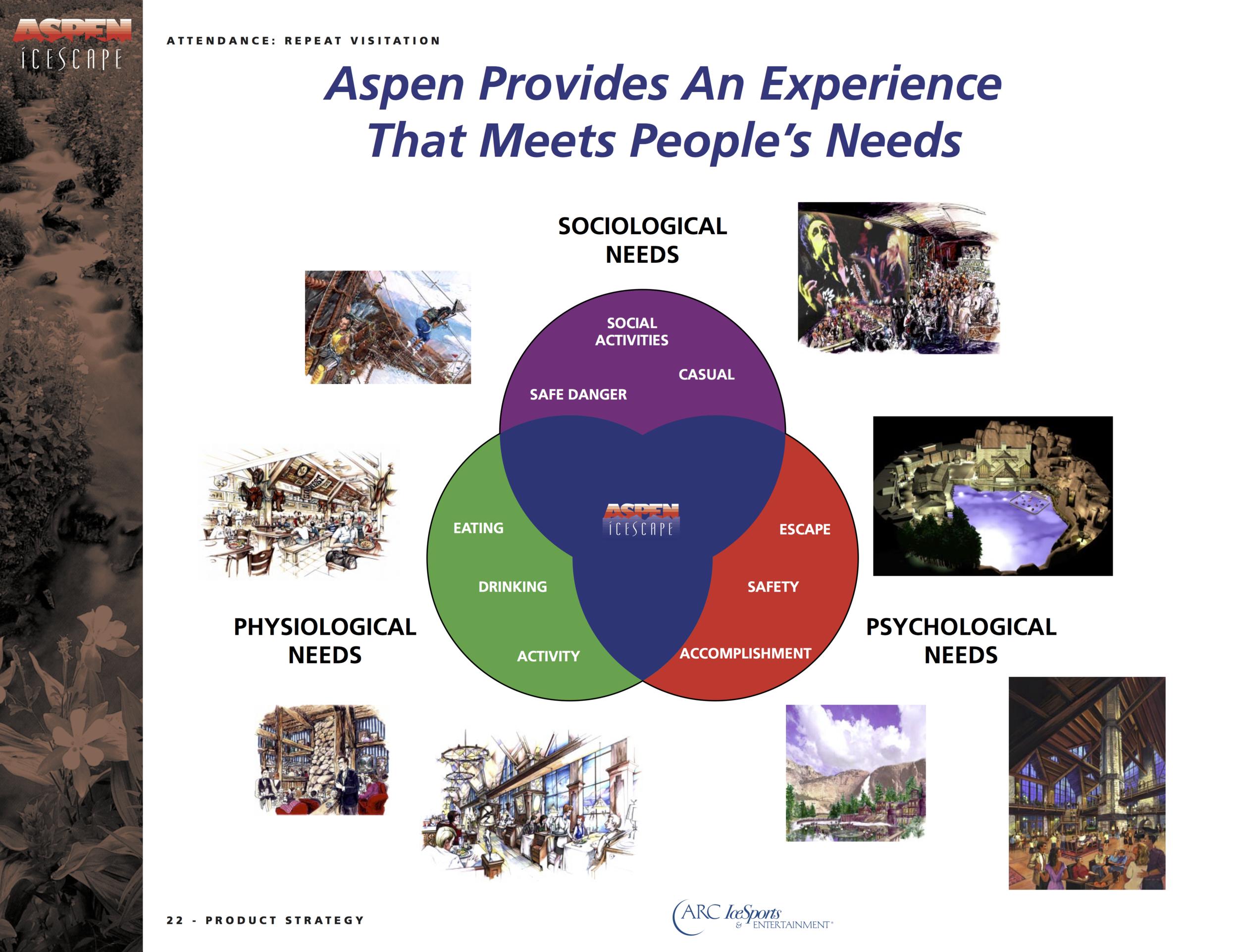 5. Aspen Strategy.png