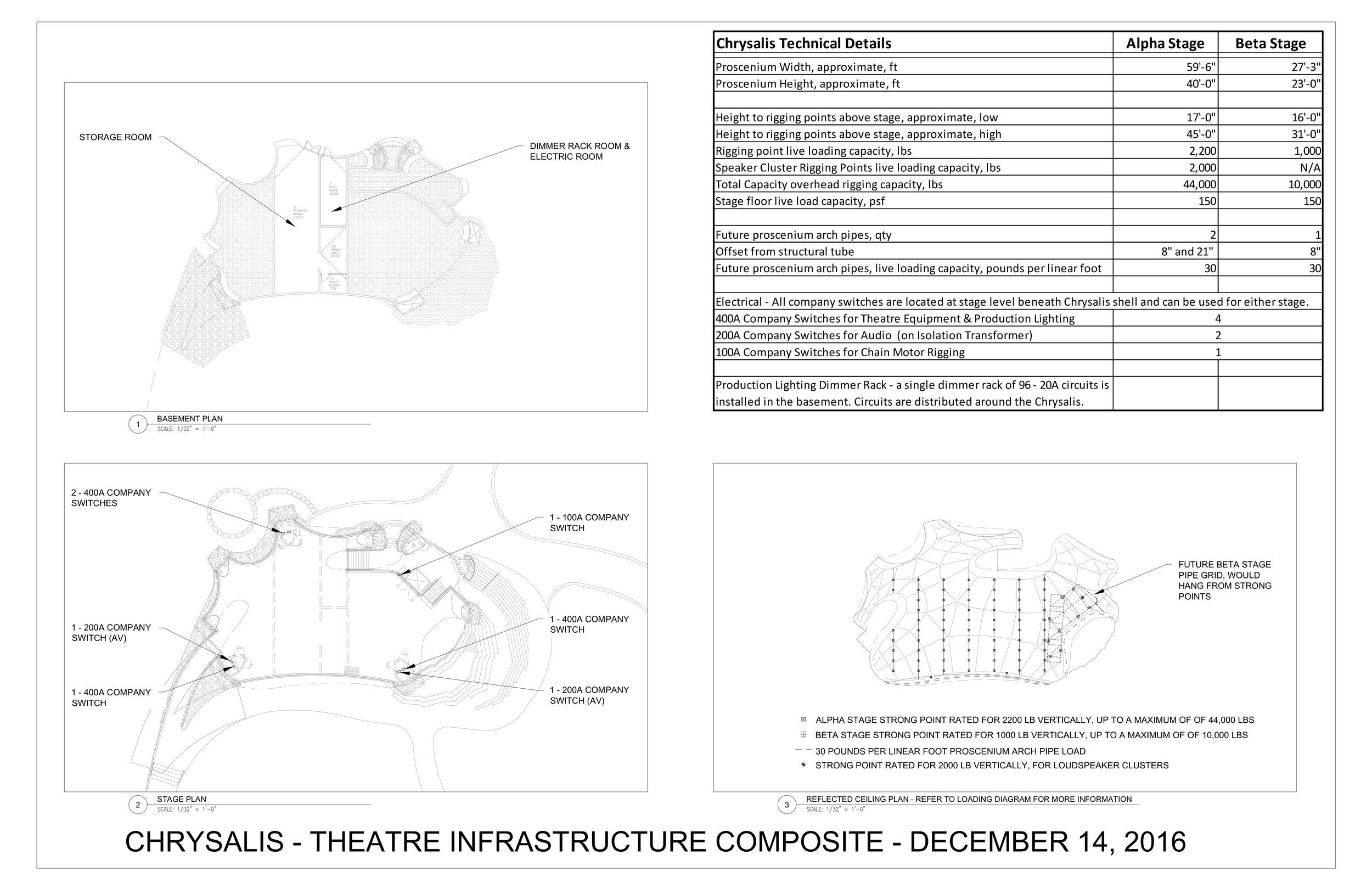 Theatre+Infrastructure+Composite.jpg
