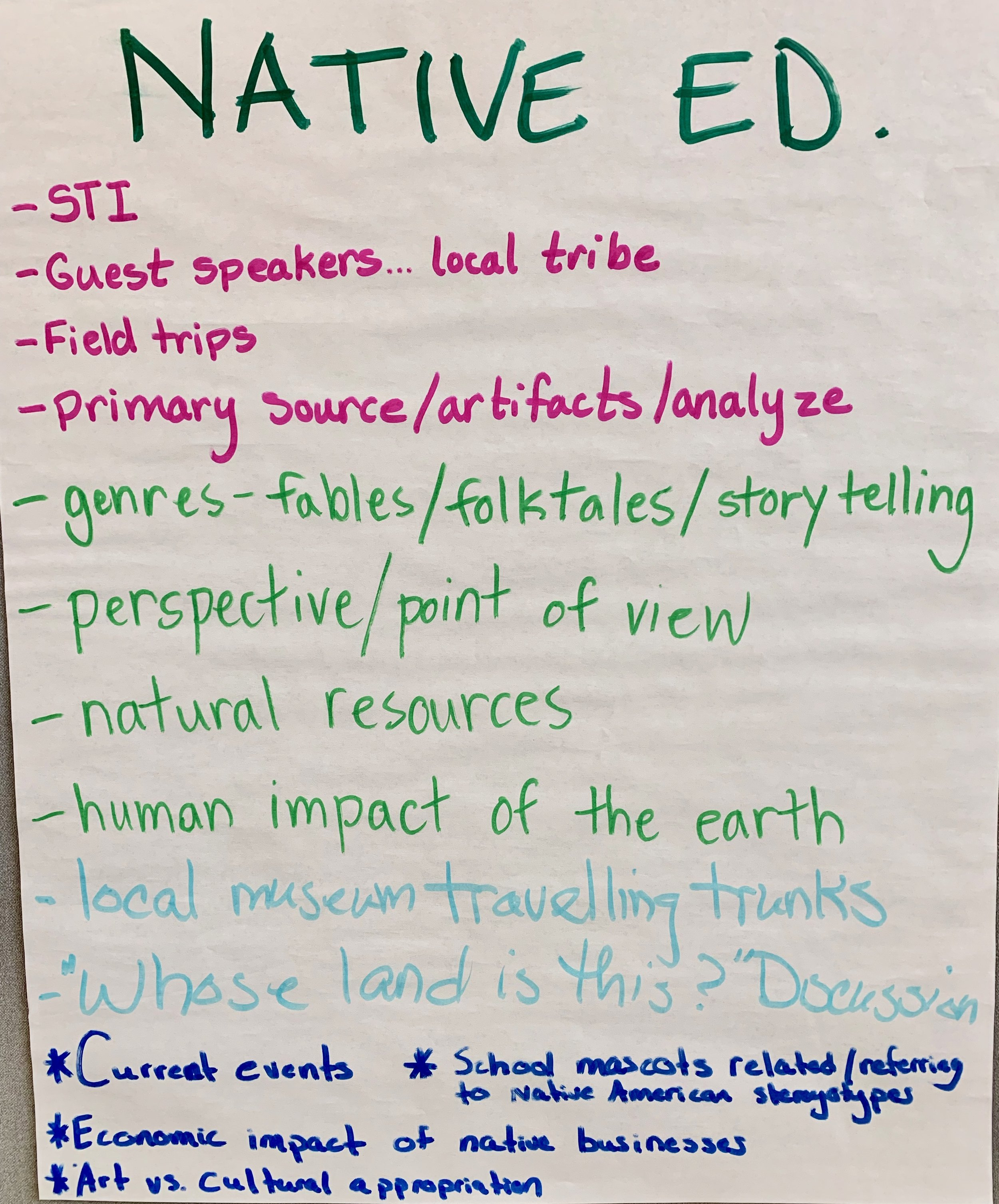 Elementary Integration — Washington State Council for the Social Studies