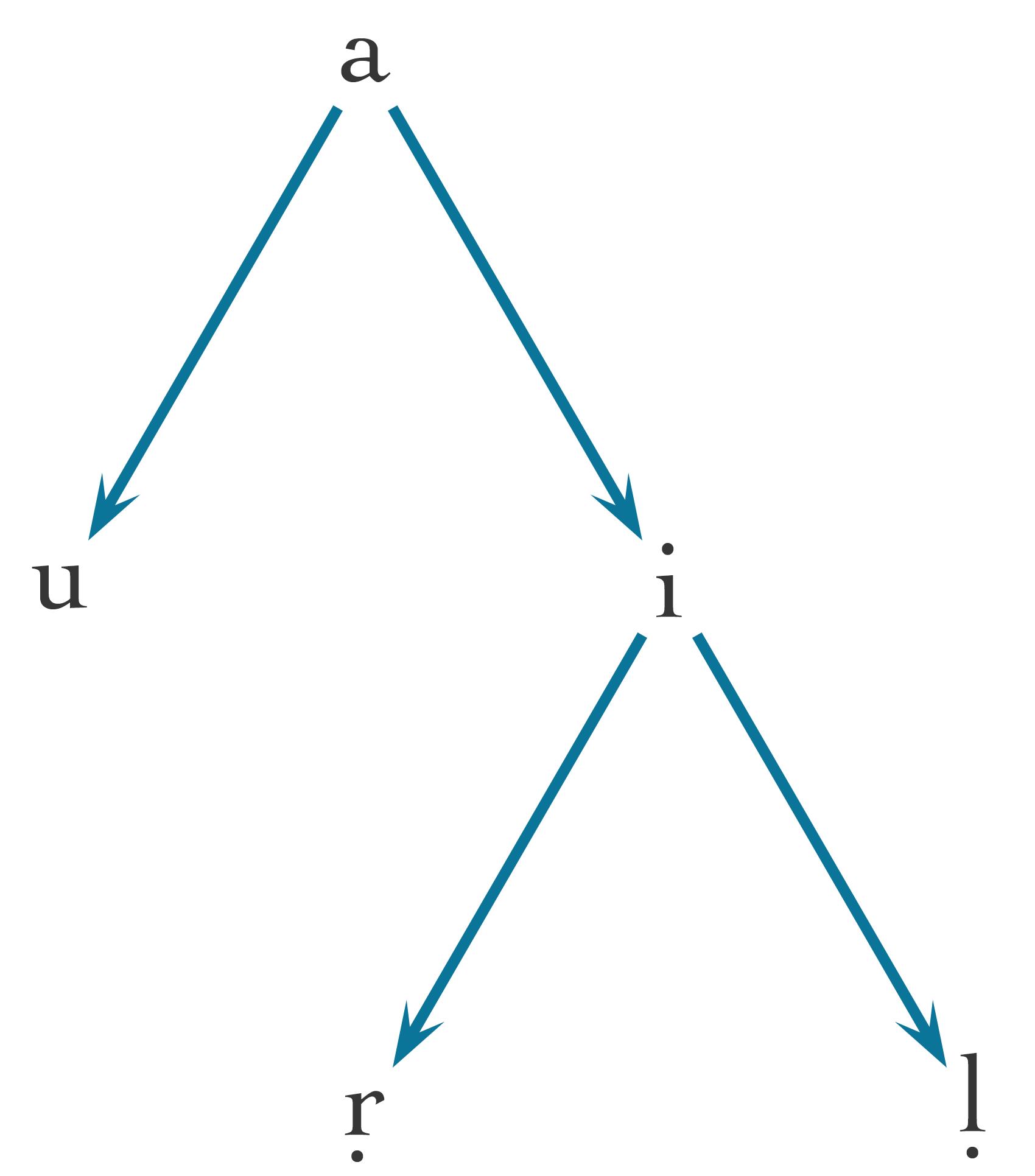 1.A.5-diphthongs.png
