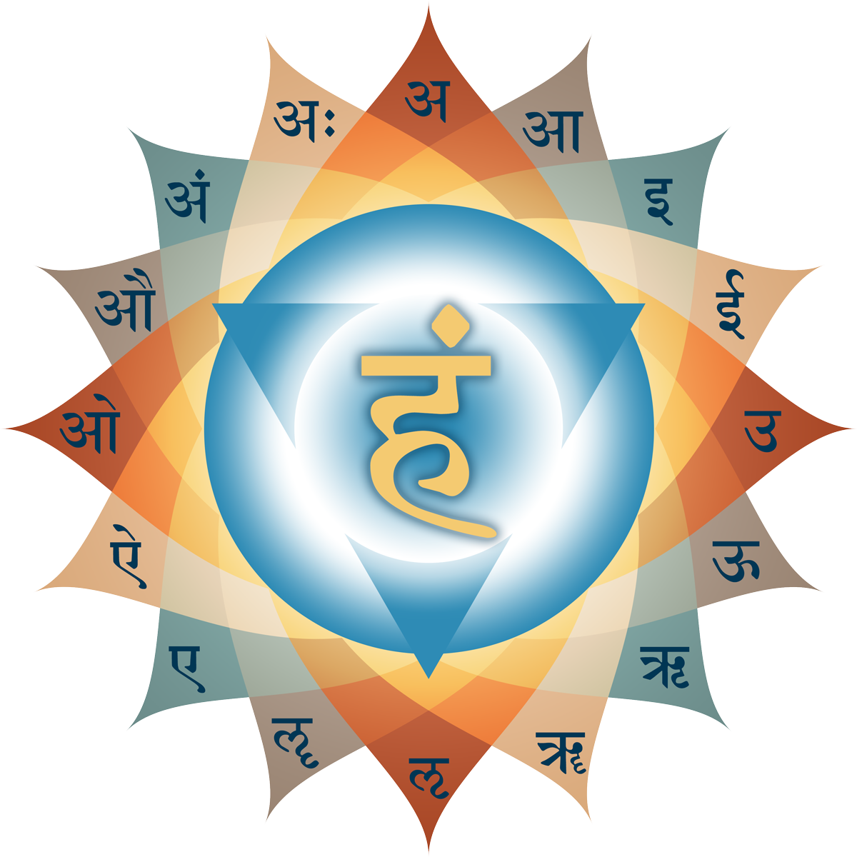 5-visuddha.png