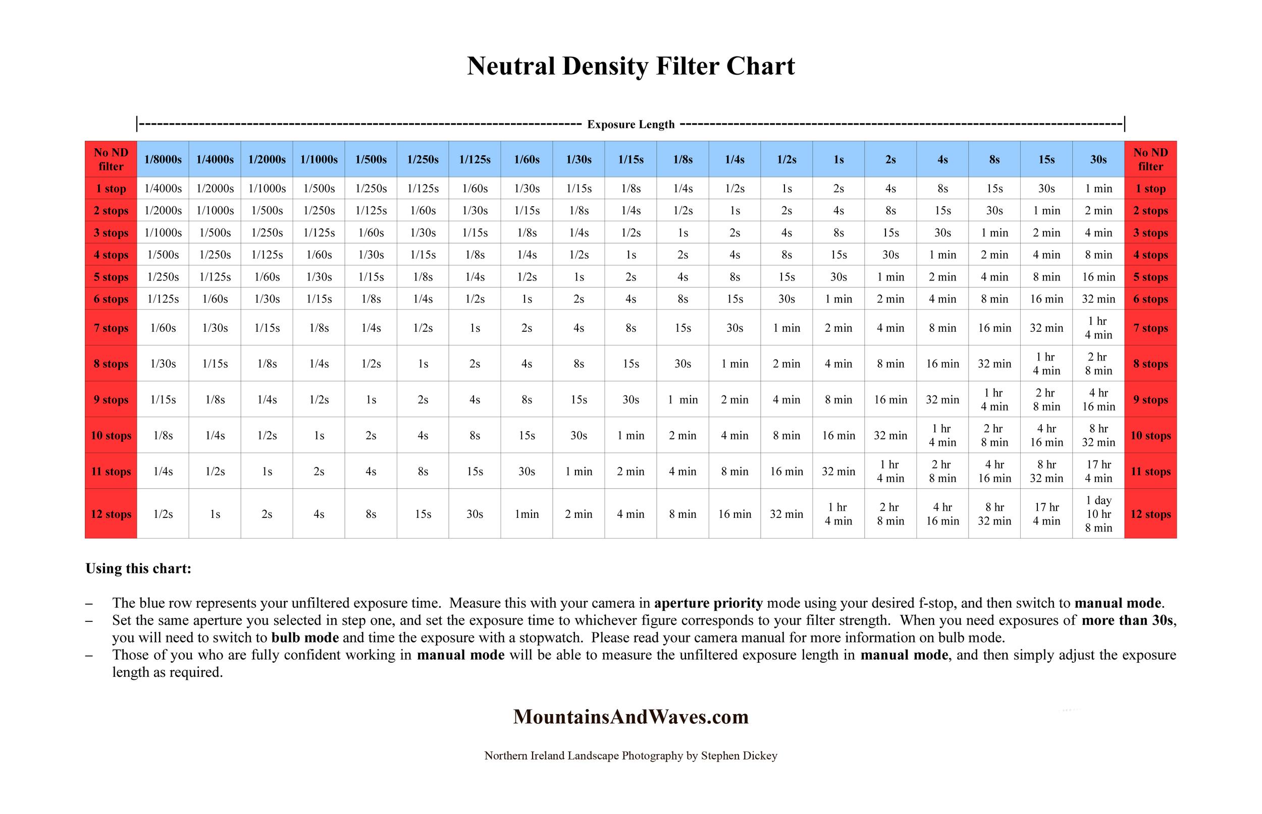 neutral-density-filter-chart-landscape-photography