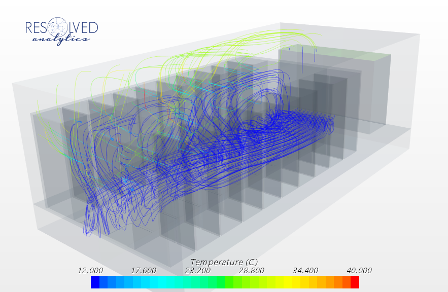 CFD streamlines colored by temperature