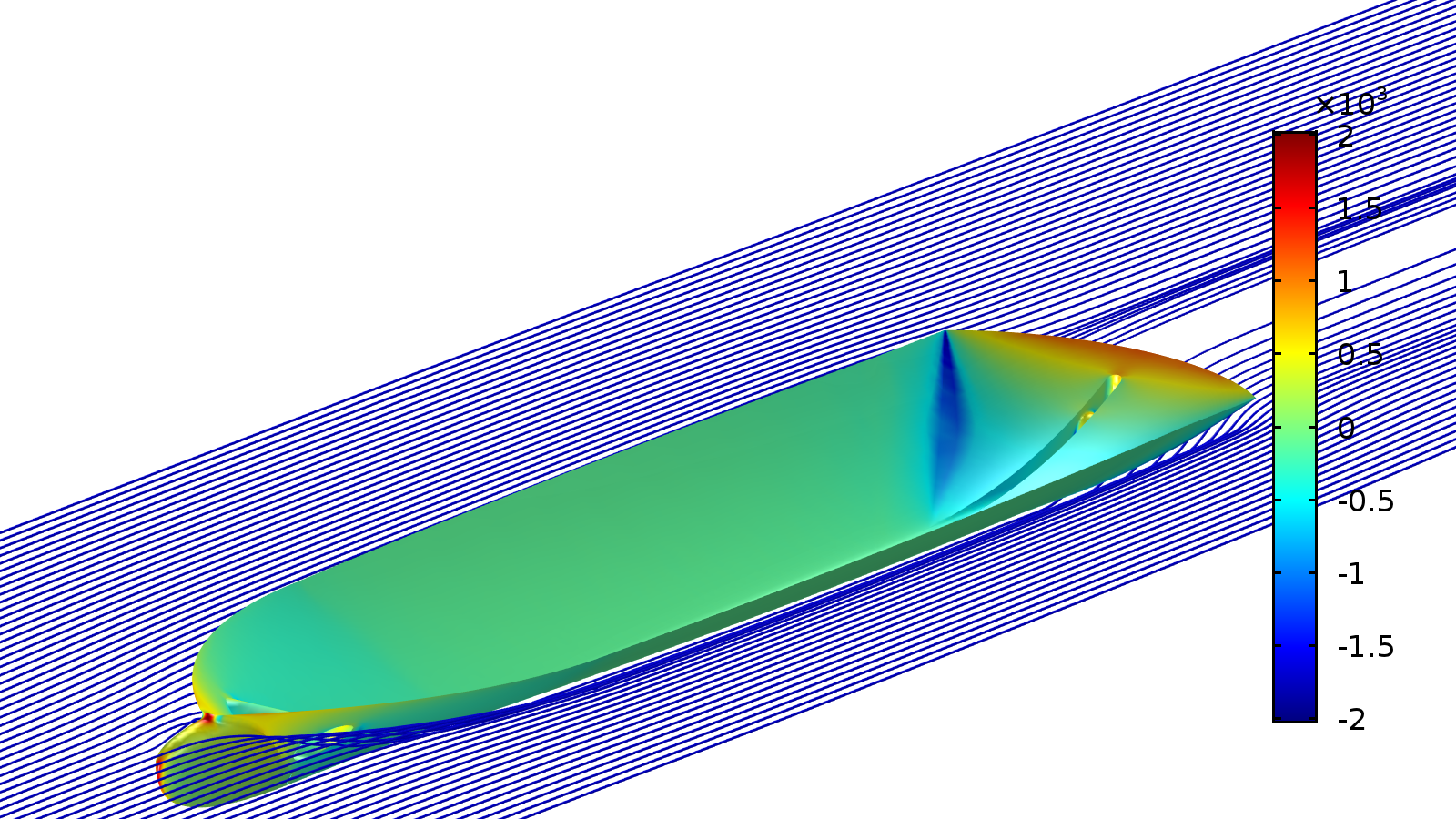 Figure 4: COMSOL Streamline and Surface Contour Plot