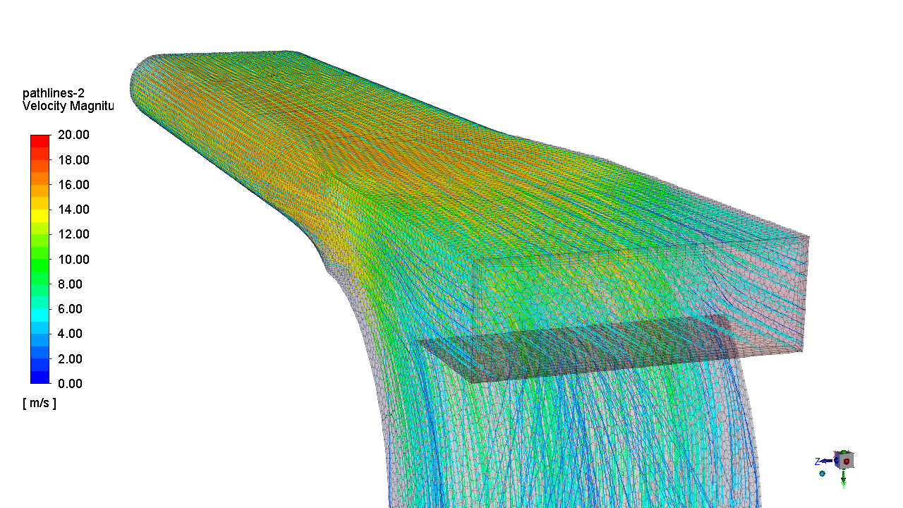 Figure 12: ANSYS Fluent post-processing