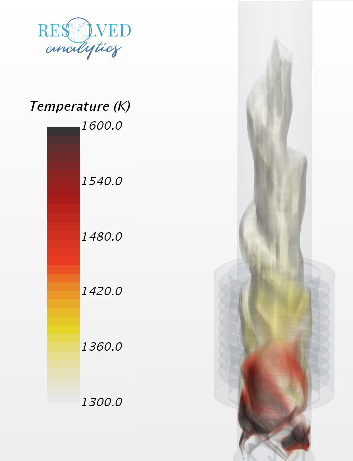 Temperatures within a gas-fired incinerator as predicted by CFD simulation