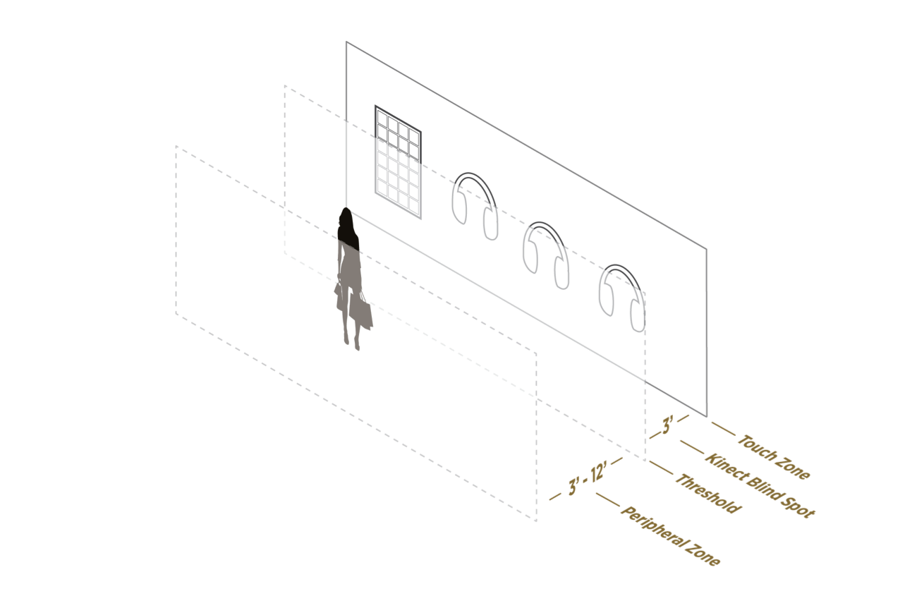 Kinect and touch-screen sensor environment