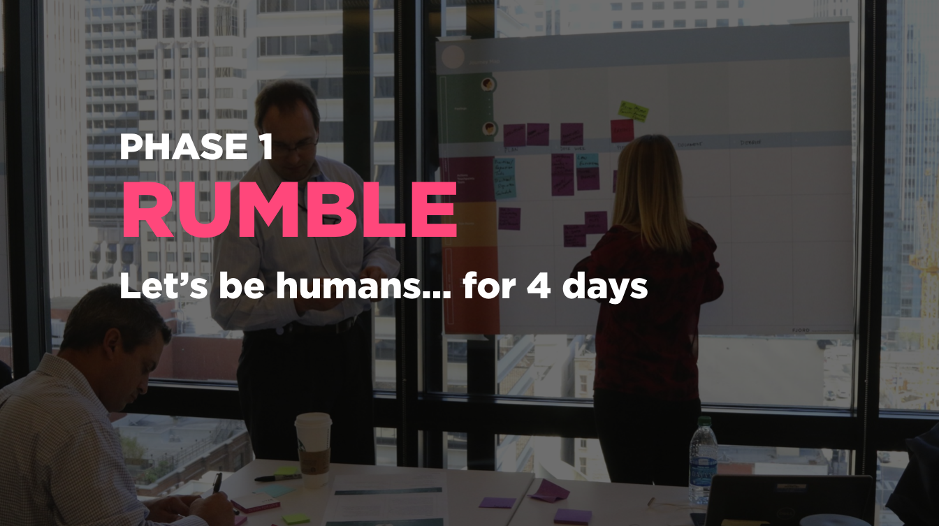 We followed with a series of co-design sessions with case workers, solution architects and our human centered design team