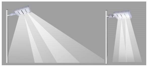 Hele rammen kan vinkles, men også hver enkelte lyskilde internt for å lyse opp akkurat ønsket område.