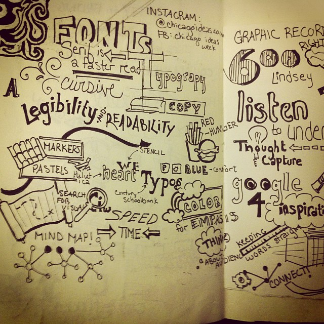 #notes #inkfactory #chicagoideas week