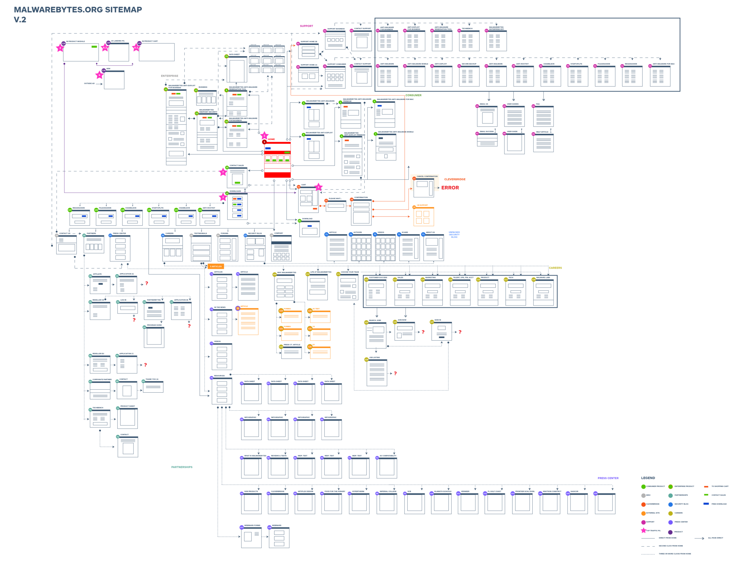 sitemap-before