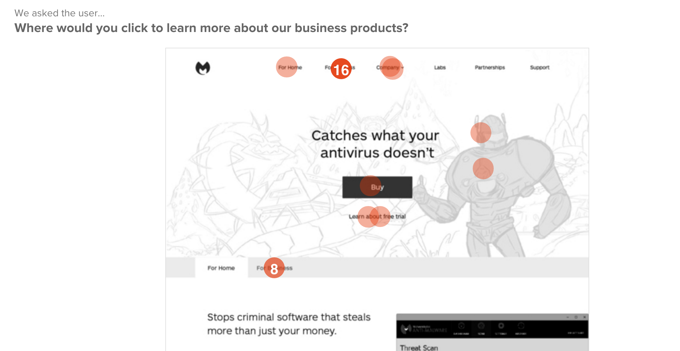 Malwarebytes - A well-rounded case study about how I re-designed the Malwarebytes website.
