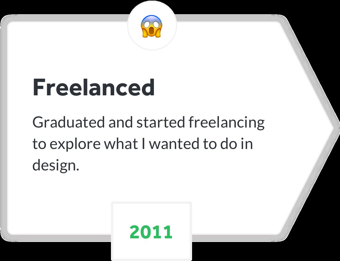 freelanced.png