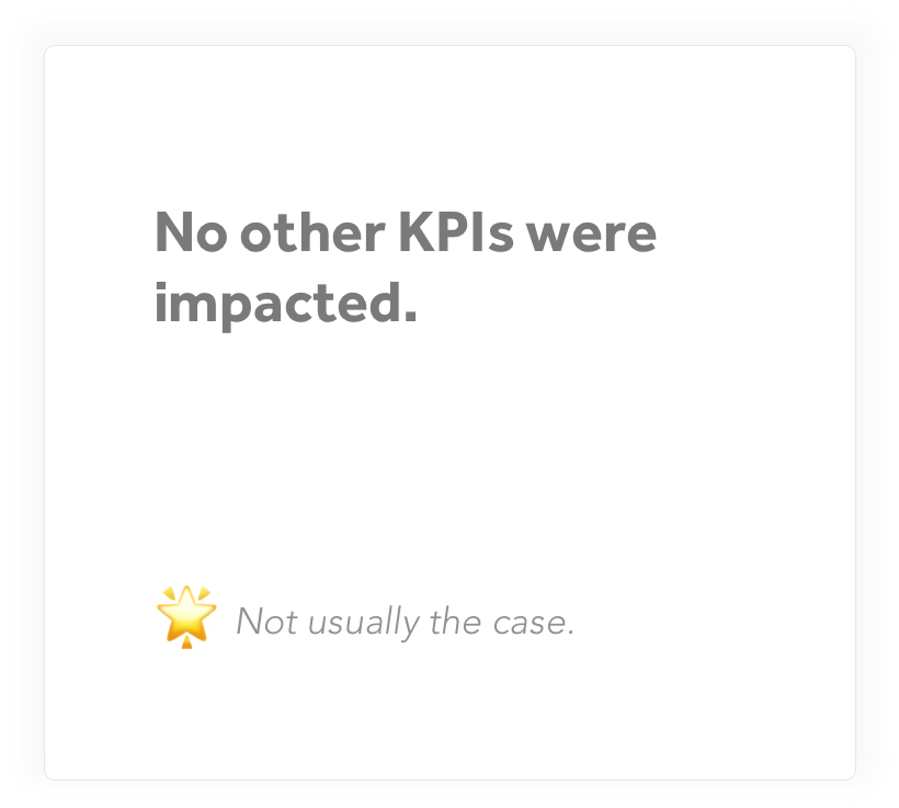 Zero other KPIs were negatively impacted by the redesign