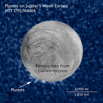 Composite image of Europa map from Galileo mission placed over Hubble image for more clarity. Via NASA.