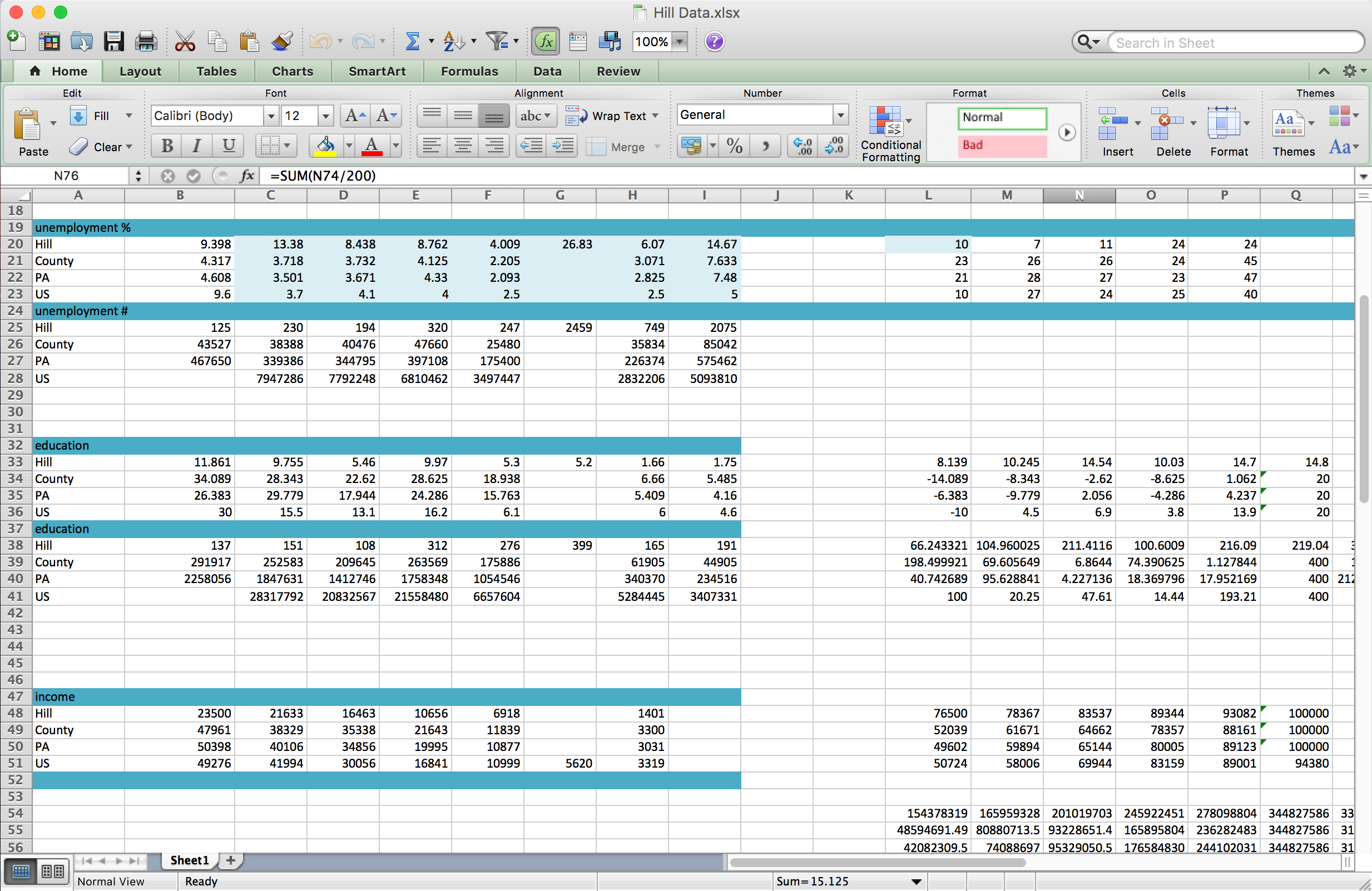 After collecting data I developed formulas to proportionally translate the information to set the typography.