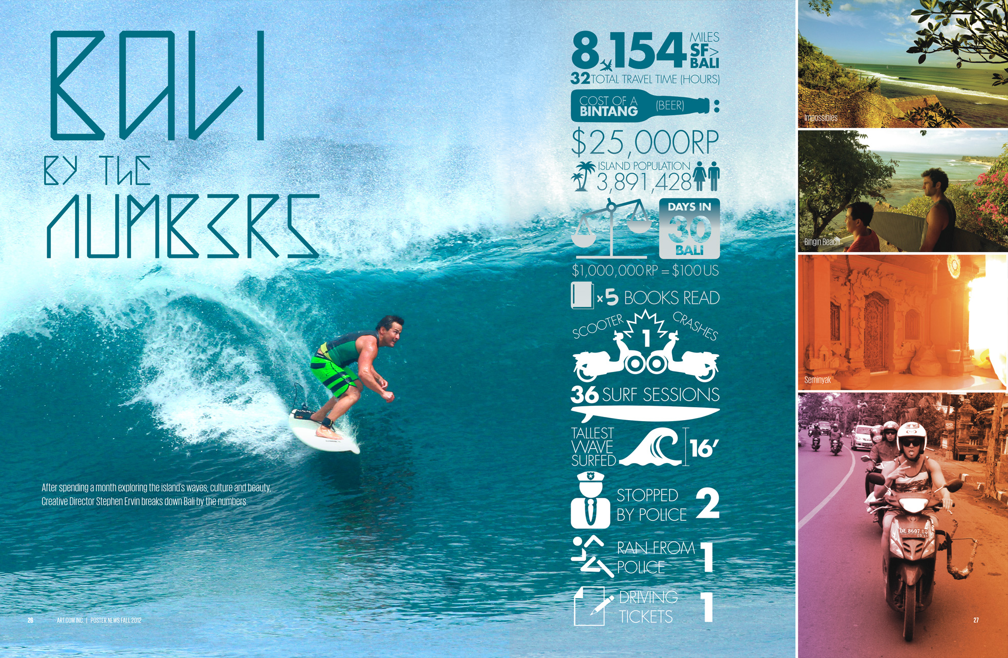 Poster_News_Spreads_Surf.jpg