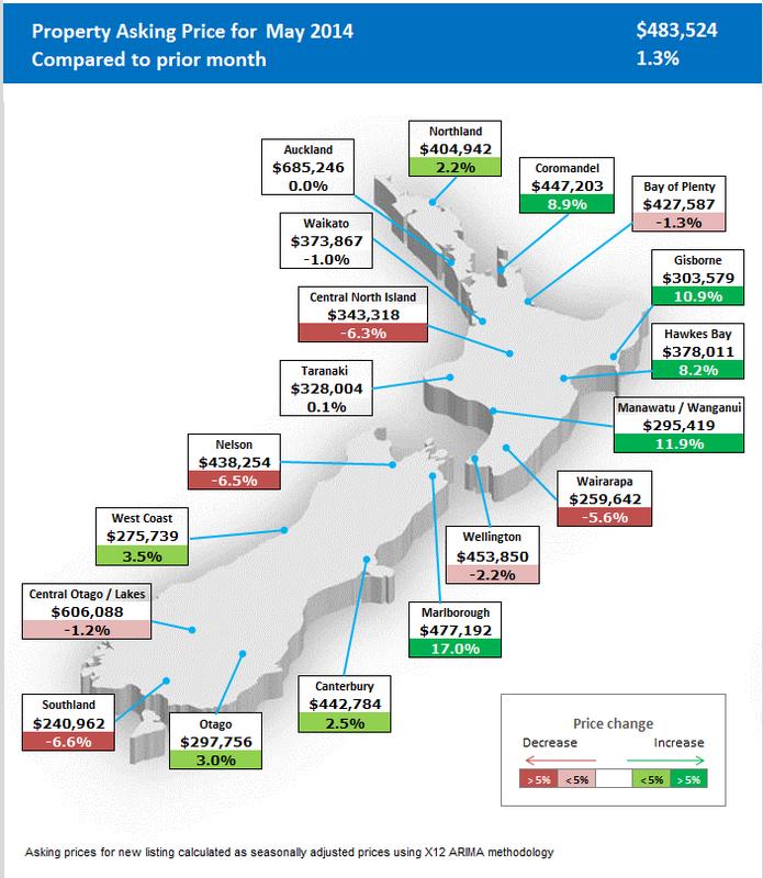 Auckland-Property-Report-June