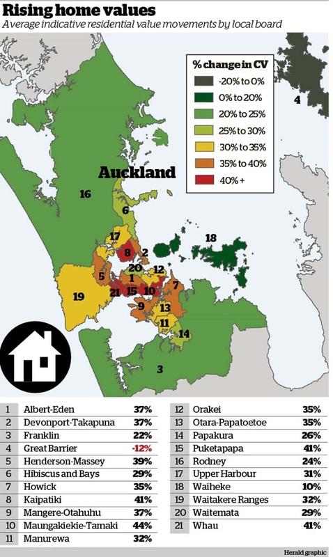 Manukau-Property-Rates-Report