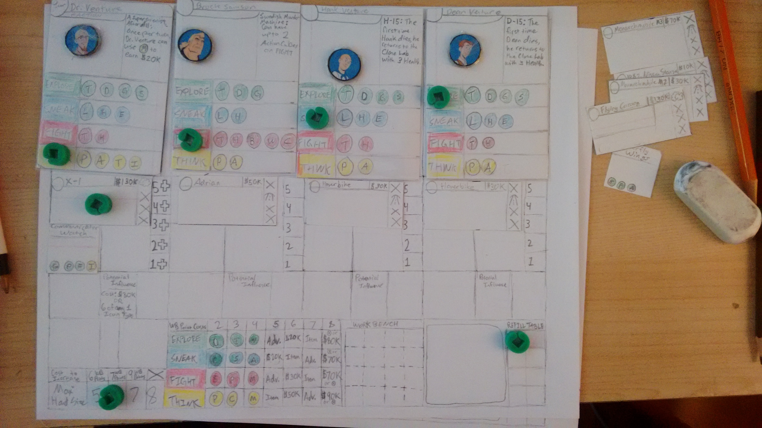 Newer, but still out-of-date Skill cards, Character Cards, Faction Board, and Item/Vehicle Tokens.