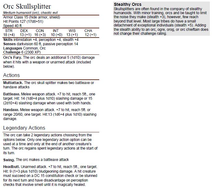 Orc Skullsplitter (5e Stats) — Ken the DM
