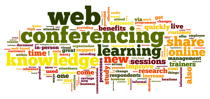 web conferencing benefits word cloud.png