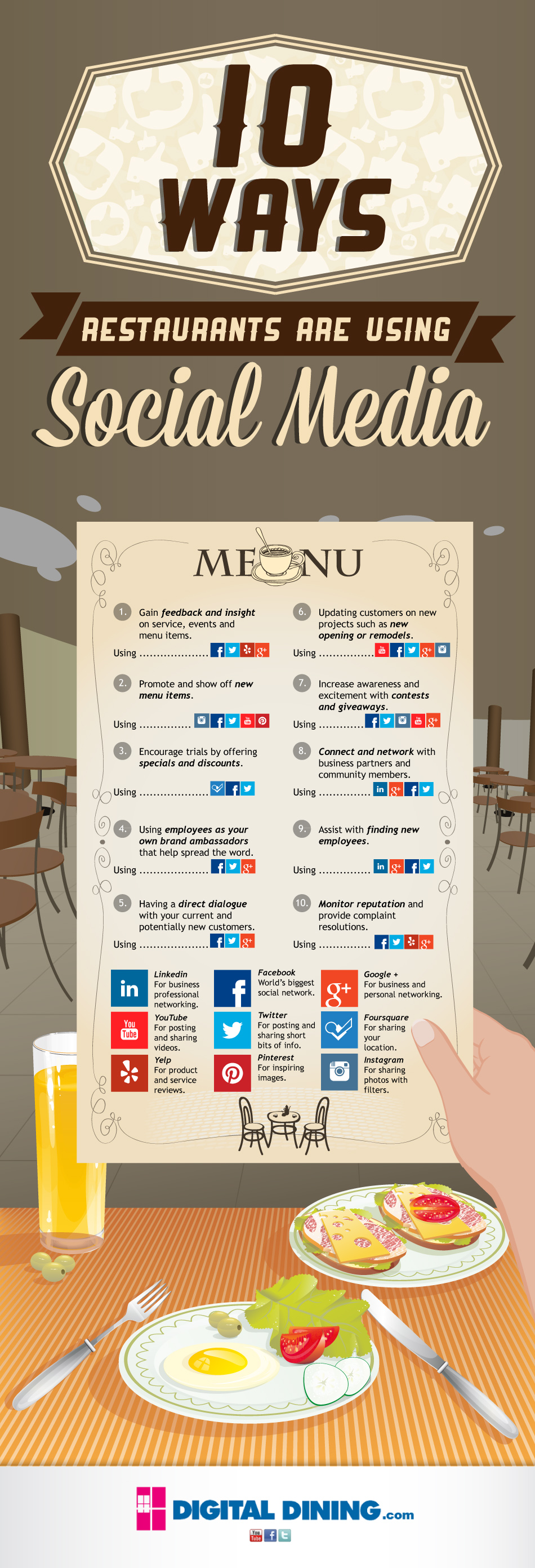 restaurants-social-media_infograph.png
