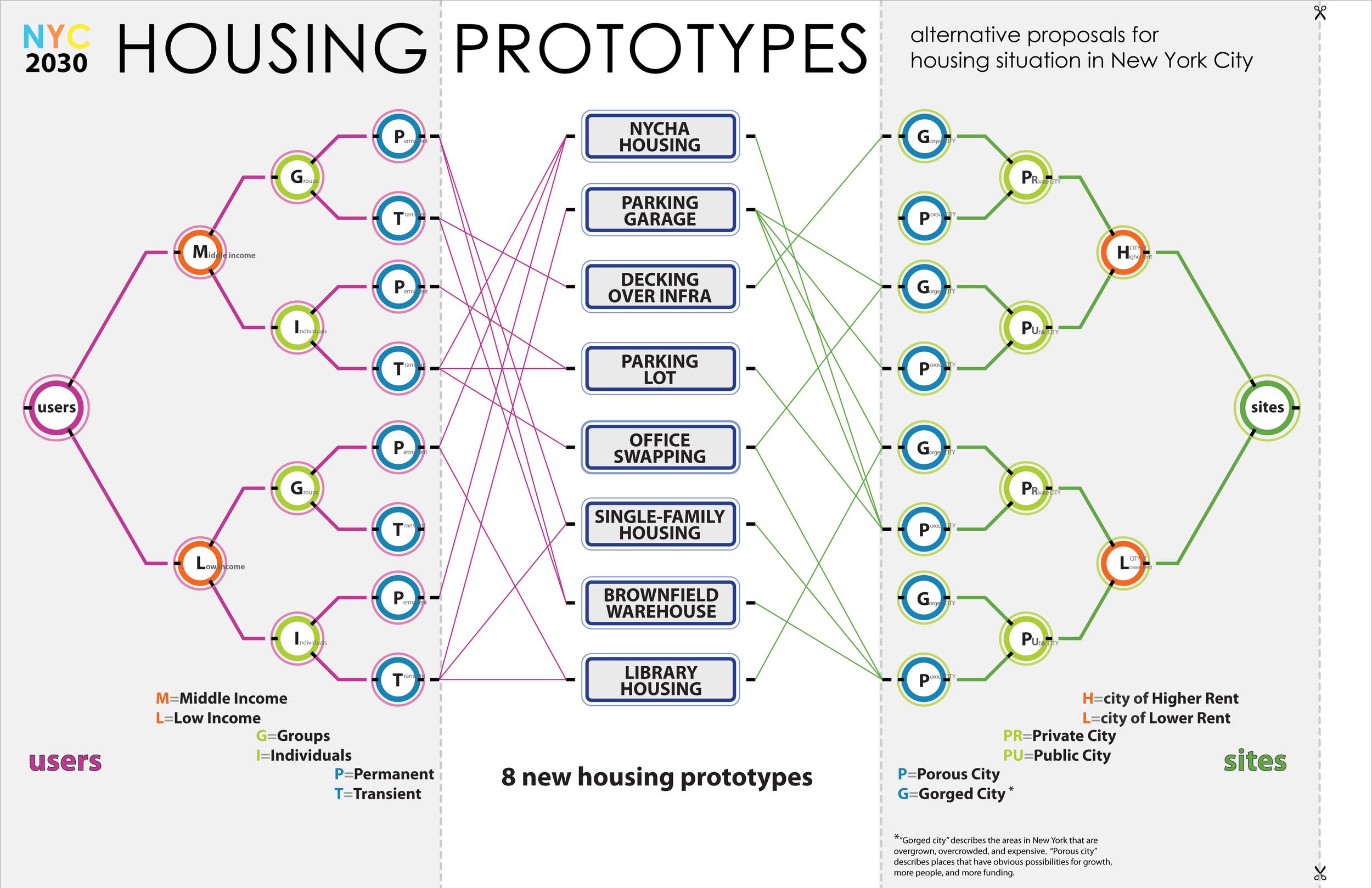 prototypes copy.jpg