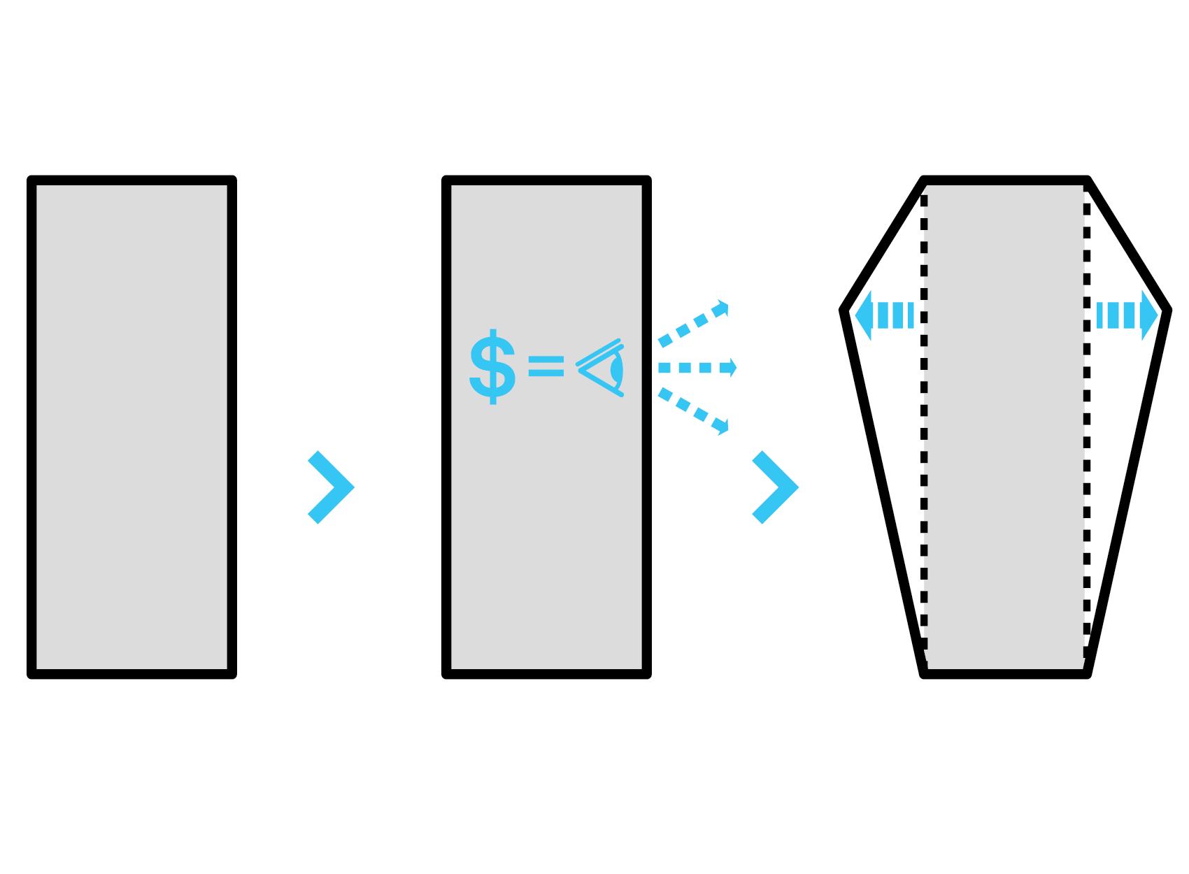 hangahri-diagram.png