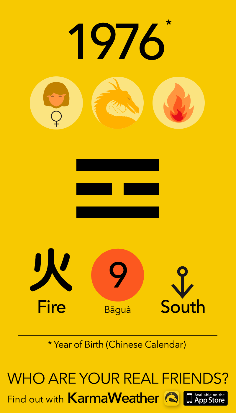 Feng Shui BaGua basics for women born in 1976, by KarmaWeather #Dragon