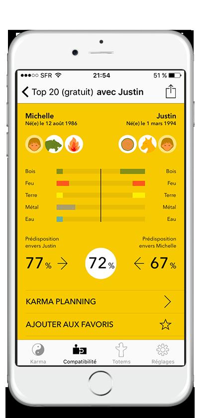 Calcul de votre compatibilité avec vos amis, amour et célébrités, sous forme de courbes et de pourcentages, avec Karma Weather, application gratuite sur iPhone