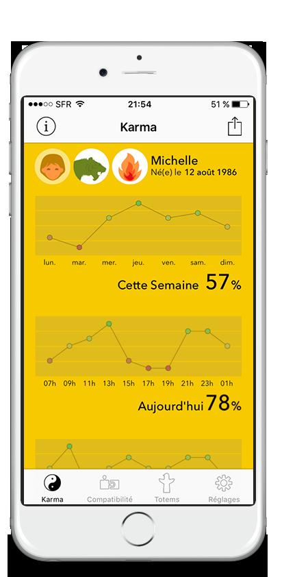 Votre horoscope chinois du jour et de la semaine sous forme de courbes et de pourcentages avec Karma Weather, application gratuite sur iPhone