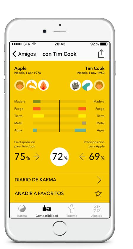Signos del zodiaco chino y compatibilidad profesional entre el actual CEO de Apple  Tim Cook (Rata)  y  Apple (Dragón) , la empresa fundada en 1976 por  Steve Jobs (Cabra)  y Steve Wozniak