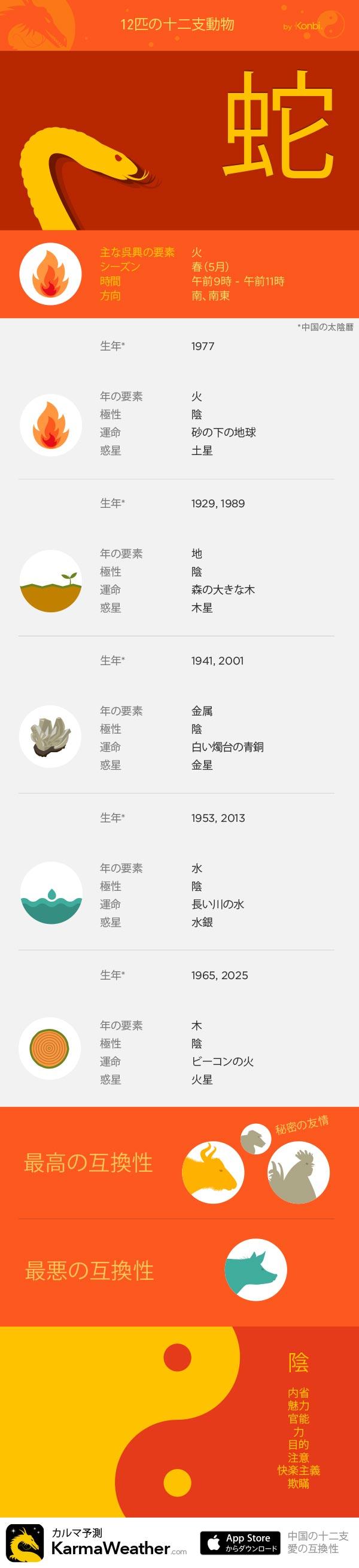 蛇  - KarmaWeatherによる12の十二支の看板、 無料の中国占星術iPhoneアプリ