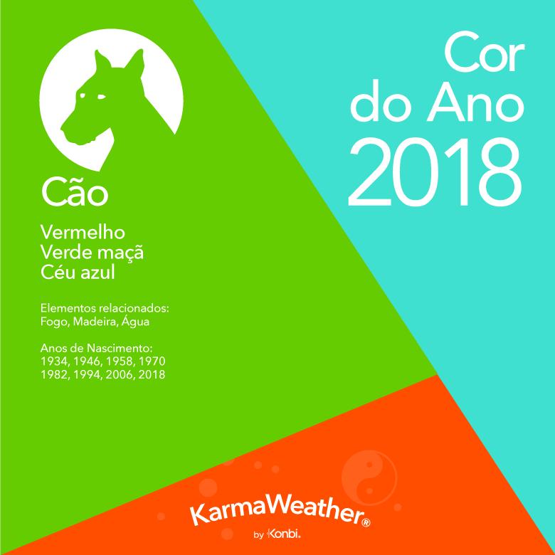 Cor 2018 Cão