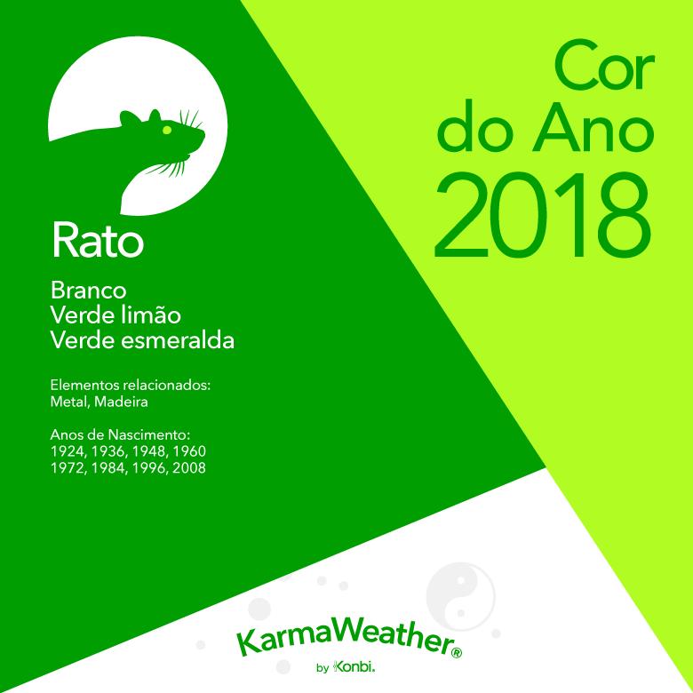 Cor 2018 Rato